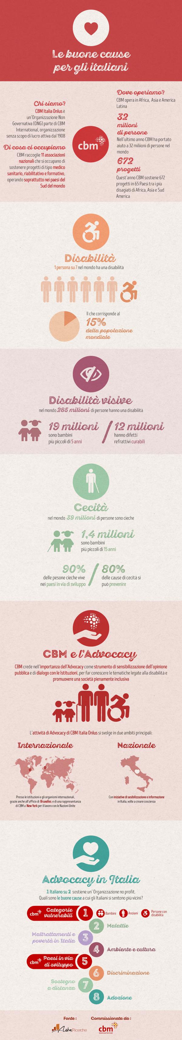 CBM_infografica (6)